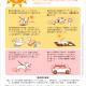 【熱中症予防☆可愛いイラストポスター】愛犬と夏を安全に過ごす為のルール!